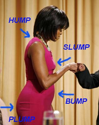 Congratulate, photos michelle obamas ass are